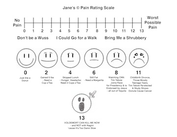 Jane's Pain                               Scale
